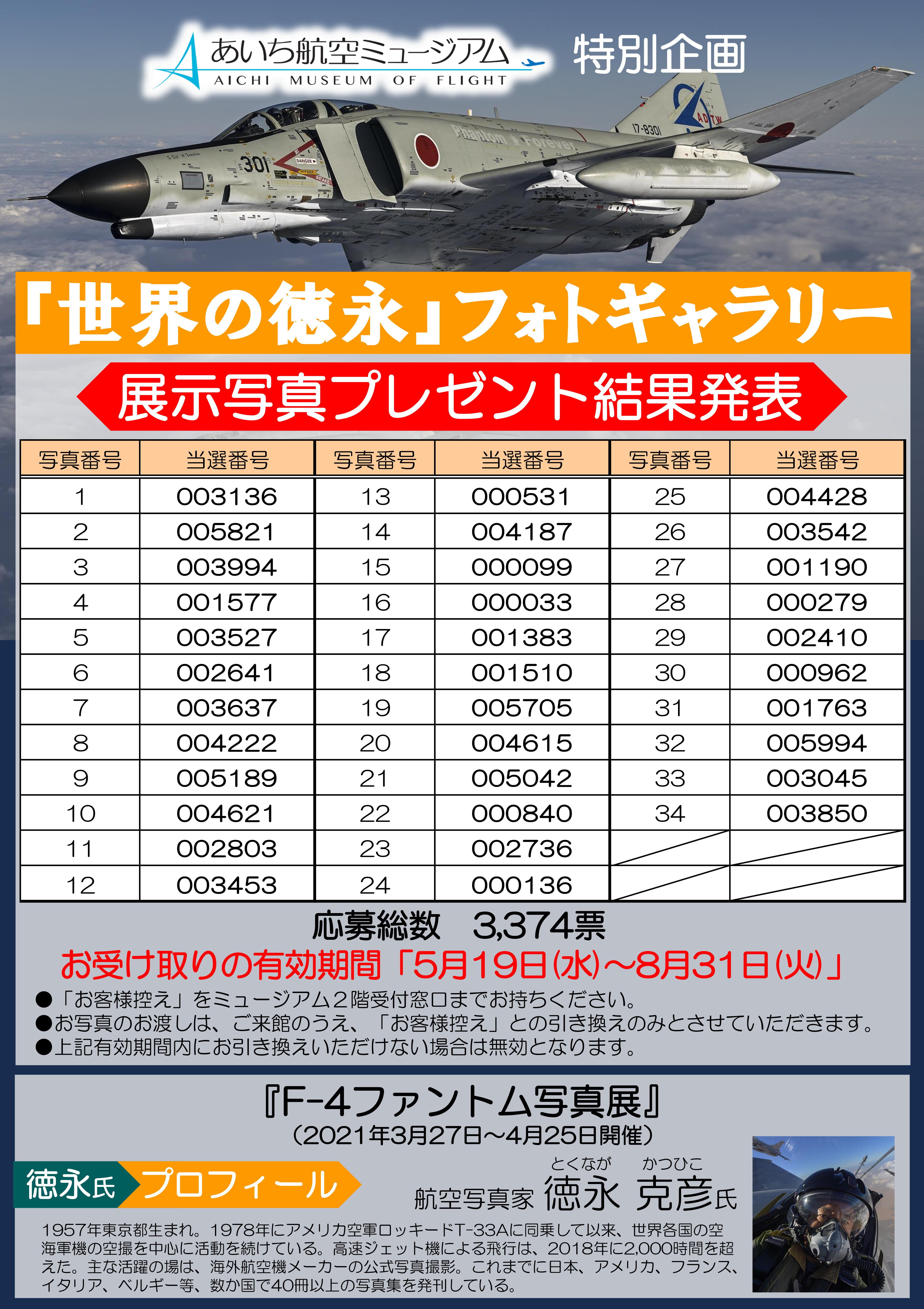 F4ファントム展示写真プレゼント当選結果.jpg